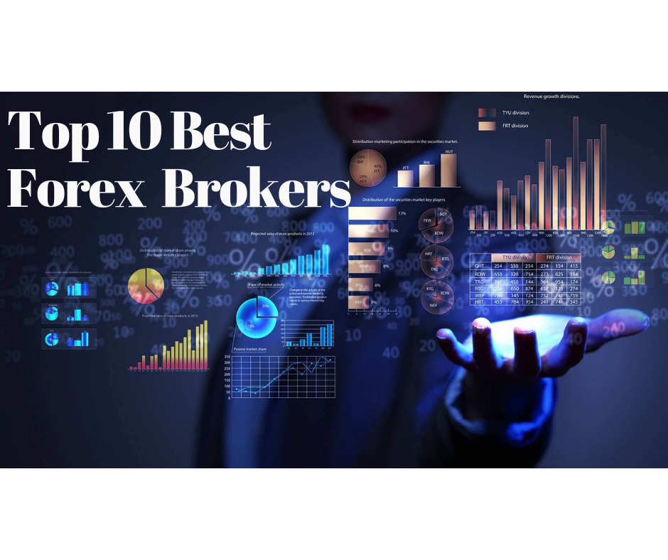 Forex brokers canada review
